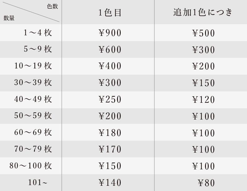 【価格表】シルクスクリーンプリント
